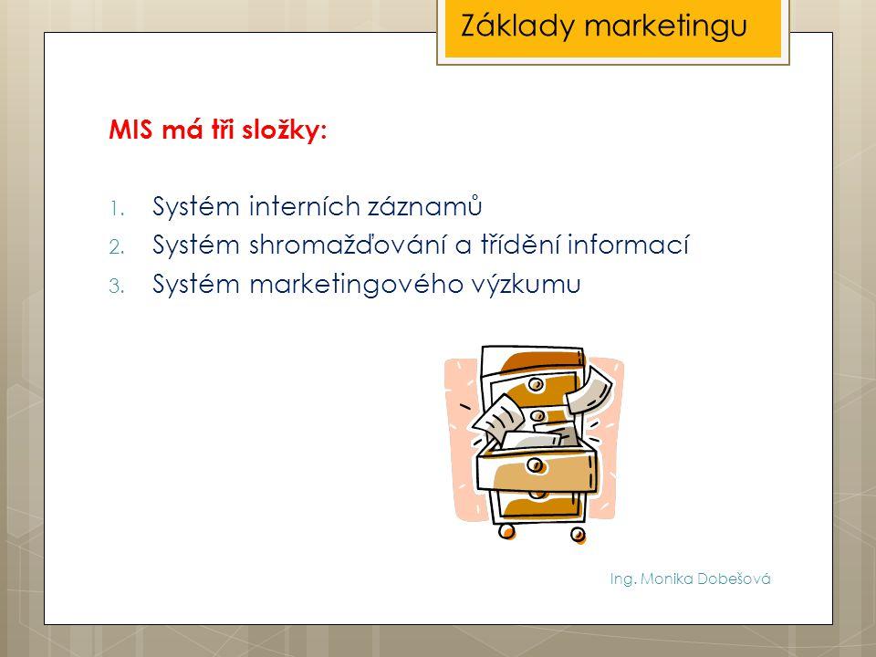 Ing. Monika Dobešová MIS má tři složky: 1. Systém interních záznamů 2. Systém shromažďování a třídění informací 3. Systém marketingového výzkumu Zákla