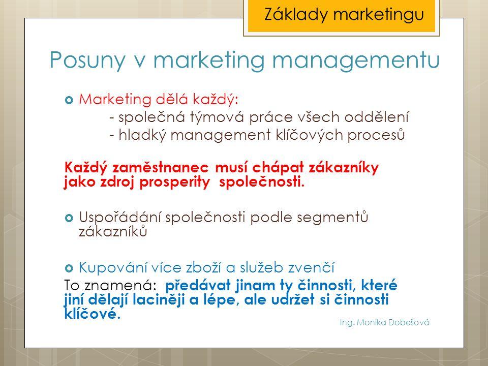 Posuny v marketing managementu  Marketing dělá každý: - společná týmová práce všech oddělení - hladký management klíčových procesů Každý zaměstnanec