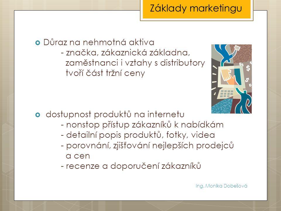 Ing. Monika Dobešová  Důraz na nehmotná aktiva - značka, zákaznická základna, zaměstnanci i vztahy s distributory tvoří část tržní ceny  dostupnost
