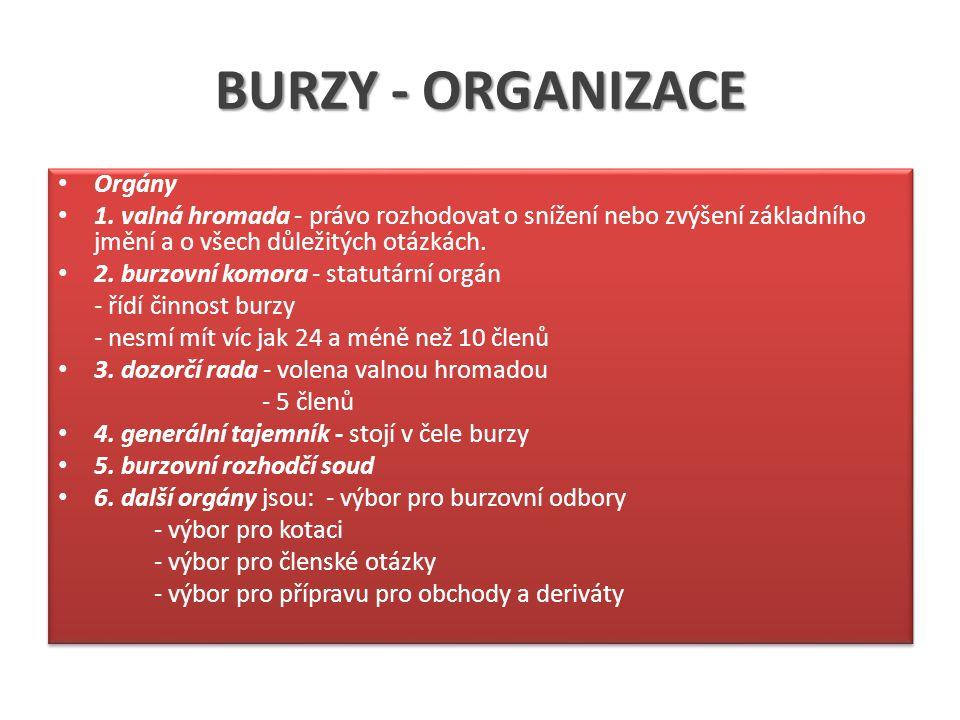 BURZY - ORGANIZACE Orgány 1.