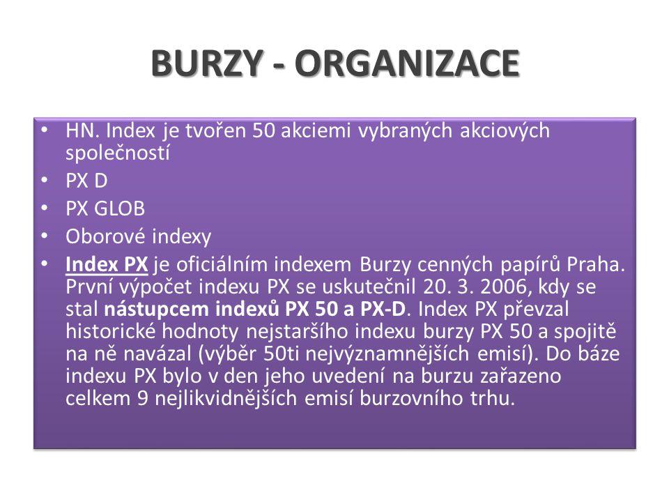 BURZY - ORGANIZACE HN.