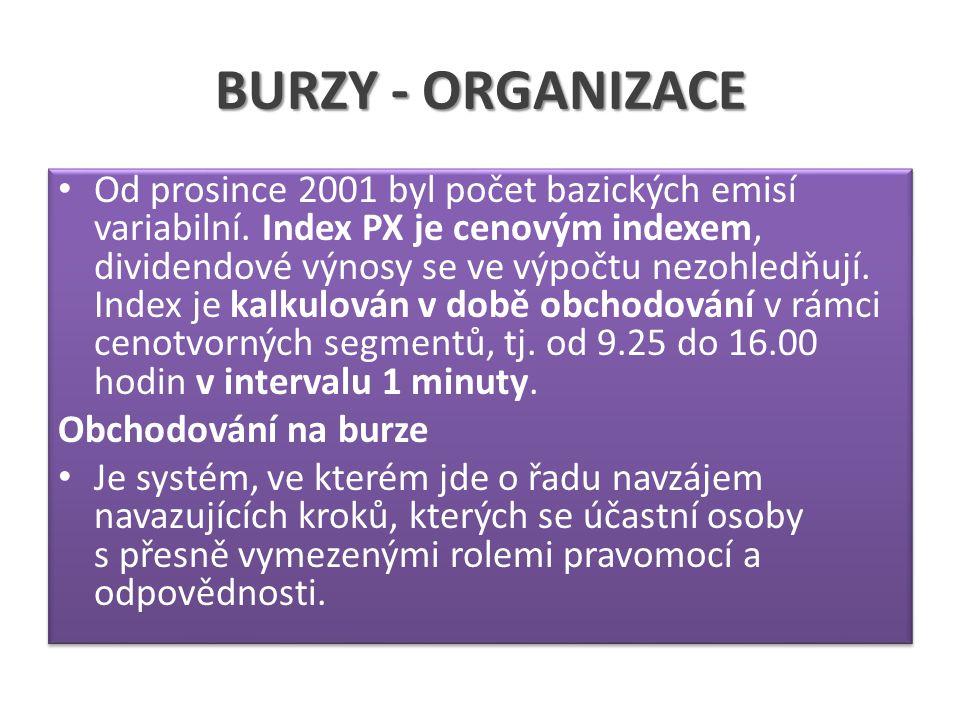BURZY - ORGANIZACE Od prosince 2001 byl počet bazických emisí variabilní.