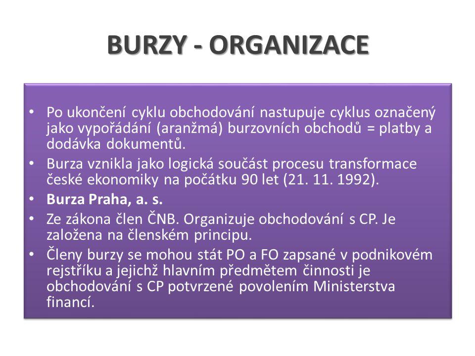 BURZY - ORGANIZACE Po ukončení cyklu obchodování nastupuje cyklus označený jako vypořádání (aranžmá) burzovních obchodů = platby a dodávka dokumentů.