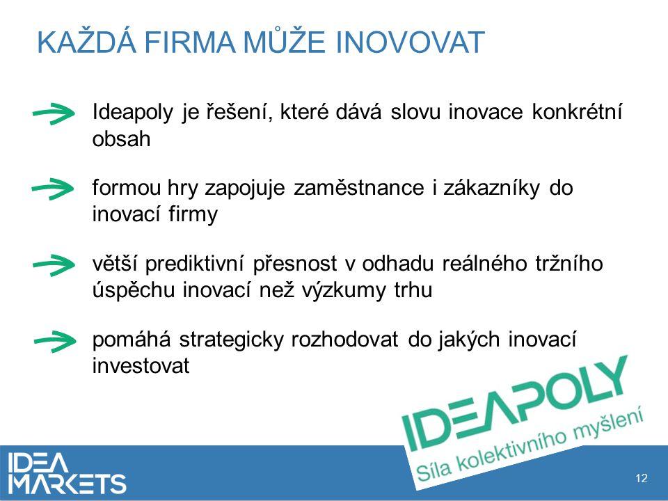 12 KAŽDÁ FIRMA MŮŽE INOVOVAT Ideapoly je řešení, které dává slovu inovace konkrétní obsah formou hry zapojuje zaměstnance i zákazníky do inovací firmy větší prediktivní přesnost v odhadu reálného tržního úspěchu inovací než výzkumy trhu pomáhá strategicky rozhodovat do jakých inovací investovat