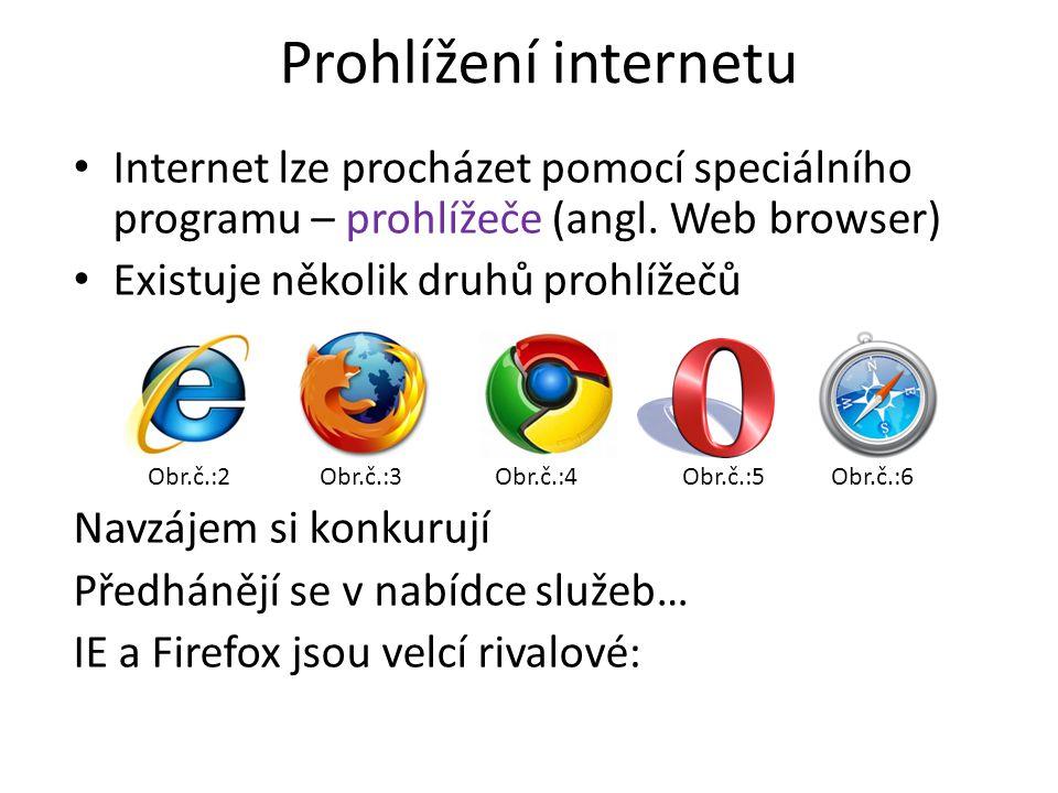 Prohlížení internetu Internet lze procházet pomocí speciálního programu – prohlížeče (angl.