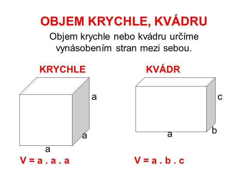 OBJEM KRYCHLE, KVÁDRU Objem krychle nebo kvádru určíme vynásobením stran mezi sebou. KRYCHLEKVÁDR a a a V = a. a. a a b c V = a. b. c