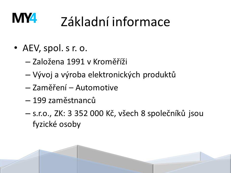 Základní informace AEV, spol. s r. o.