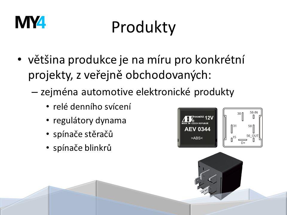 Produkty většina produkce je na míru pro konkrétní projekty, z veřejně obchodovaných: – zejména automotive elektronické produkty relé denního svícení regulátory dynama spínače stěračů spínače blinkrů