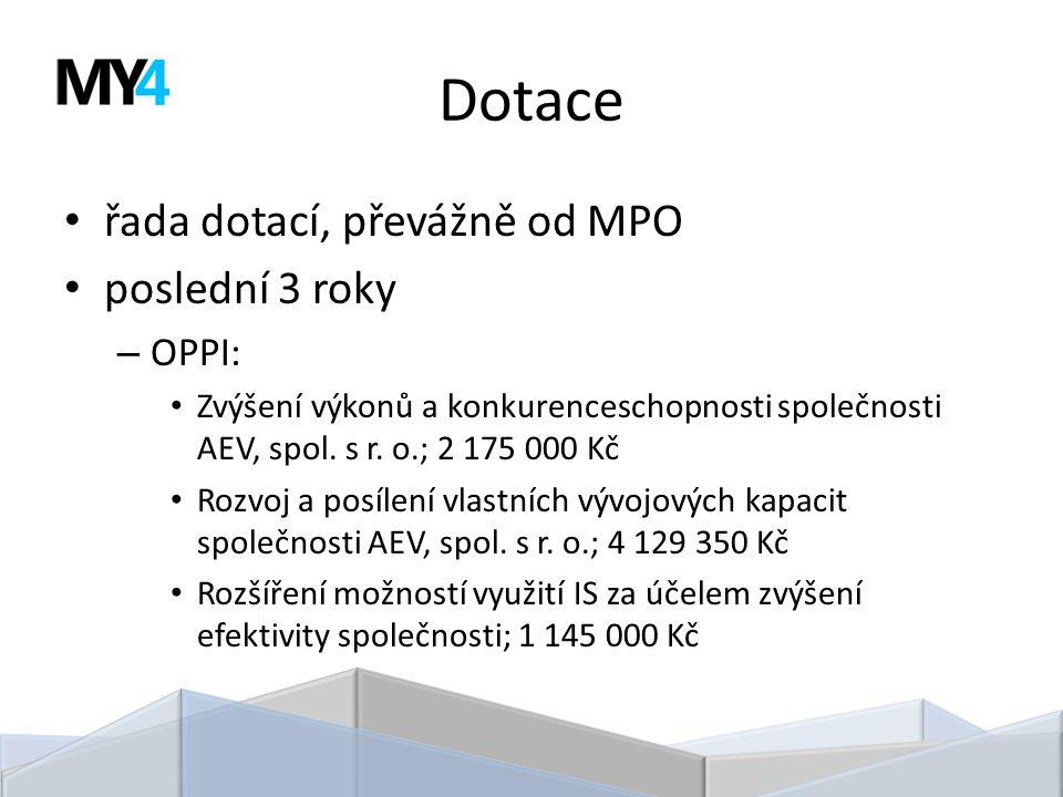 Dotace řada dotací, převážně od MPO poslední 3 roky – OPPI: Zvýšení výkonů a konkurenceschopnosti společnosti AEV, spol.