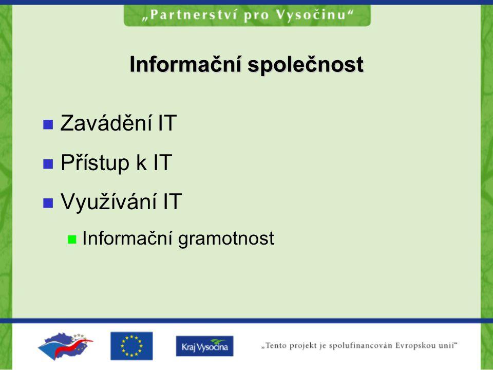 Informační společnost Zavádění IT Přístup k IT Využívání IT Informační gramotnost
