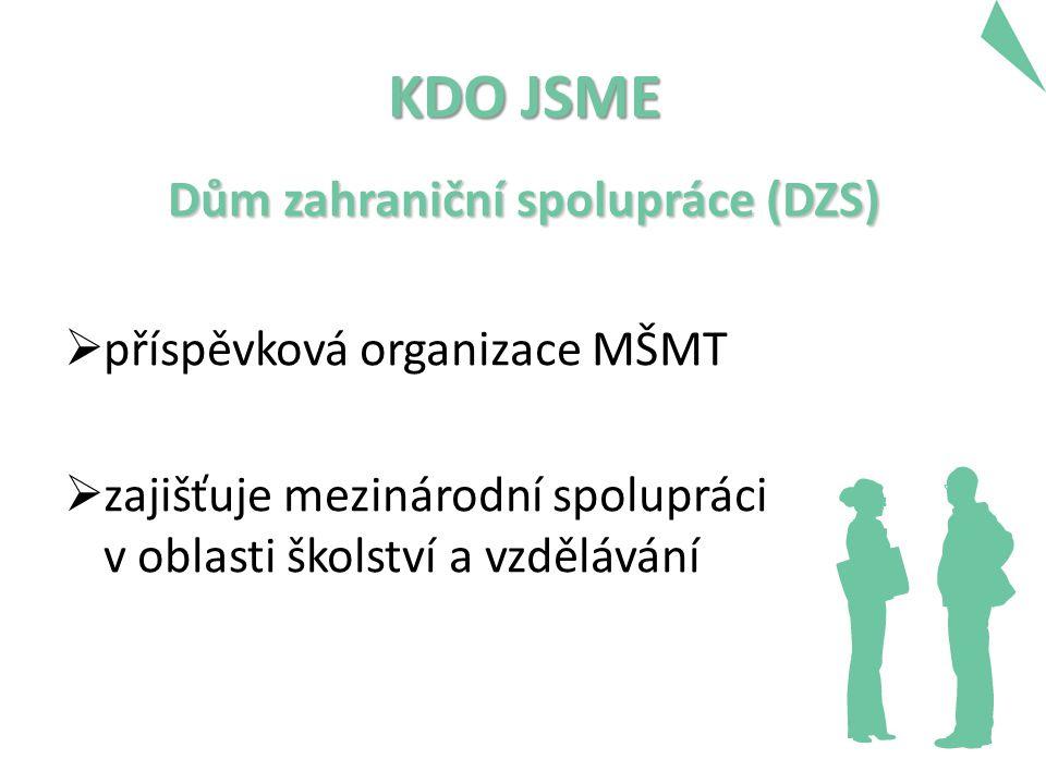 KDO JSME Dům zahraniční spolupráce (DZS)  příspěvková organizace MŠMT  zajišťuje mezinárodní spolupráci v oblasti školství a vzdělávání