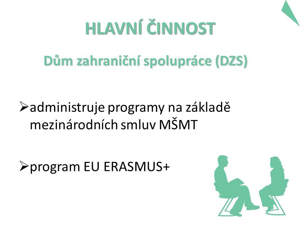 Dům zahraniční spolupráce (DZS)  administruje programy na základě mezinárodních smluv MŠMT  program EU ERASMUS+ HLAVNÍ ČINNOST