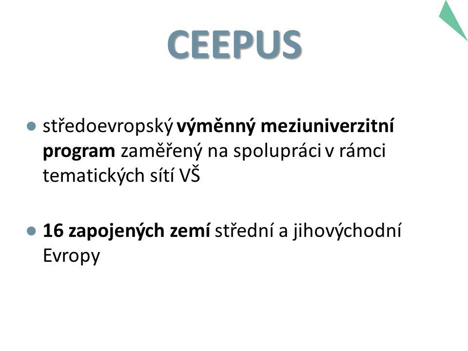 CEEPUS ● středoevropský výměnný meziuniverzitní program zaměřený na spolupráci v rámci tematických sítí VŠ ● 16 zapojených zemí střední a jihovýchodní Evropy