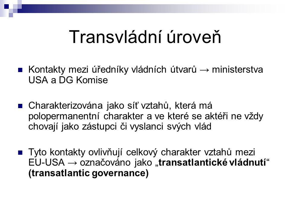 """Transvládní úroveň Kontakty mezi úředníky vládních útvarů → ministerstva USA a DG Komise Charakterizována jako síť vztahů, která má polopermanentní charakter a ve které se aktéři ne vždy chovají jako zástupci či vyslanci svých vlád Tyto kontakty ovlivňují celkový charakter vztahů mezi EU-USA → označováno jako """"transatlantické vládnutí (transatlantic governance)"""
