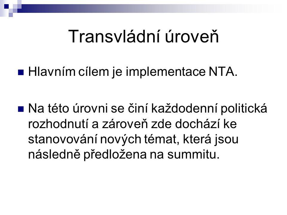 Transvládní úroveň Hlavním cílem je implementace NTA. Na této úrovni se činí každodenní politická rozhodnutí a zároveň zde dochází ke stanovování nový