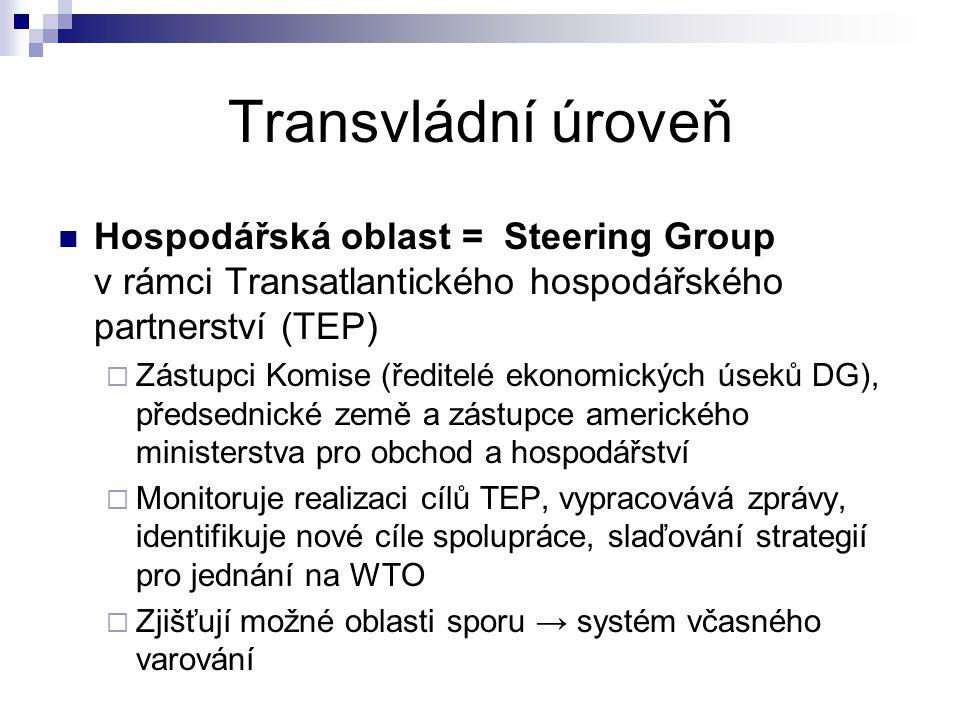 Transvládní úroveň Hospodářská oblast = Steering Group v rámci Transatlantického hospodářského partnerství (TEP)  Zástupci Komise (ředitelé ekonomických úseků DG), předsednické země a zástupce amerického ministerstva pro obchod a hospodářství  Monitoruje realizaci cílů TEP, vypracovává zprávy, identifikuje nové cíle spolupráce, slaďování strategií pro jednání na WTO  Zjišťují možné oblasti sporu → systém včasného varování