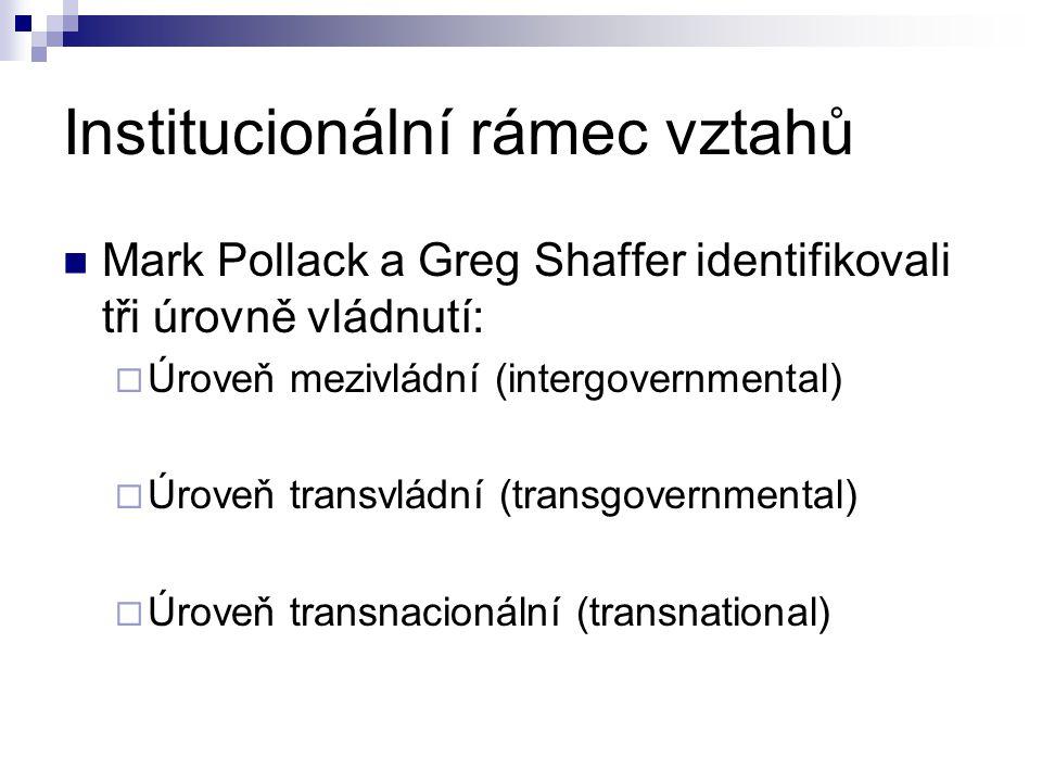 Institucionální rámec vztahů Mark Pollack a Greg Shaffer identifikovali tři úrovně vládnutí:  Úroveň mezivládní (intergovernmental)  Úroveň transvlá