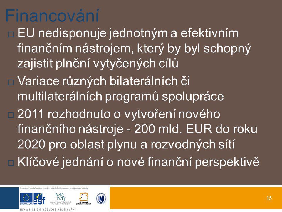 15 Financování  EU nedisponuje jednotným a efektivním finančním nástrojem, který by byl schopný zajistit plnění vytyčených cílů  Variace různých bilaterálních či multilaterálních programů spolupráce  2011 rozhodnuto o vytvoření nového finančního nástroje - 200 mld.