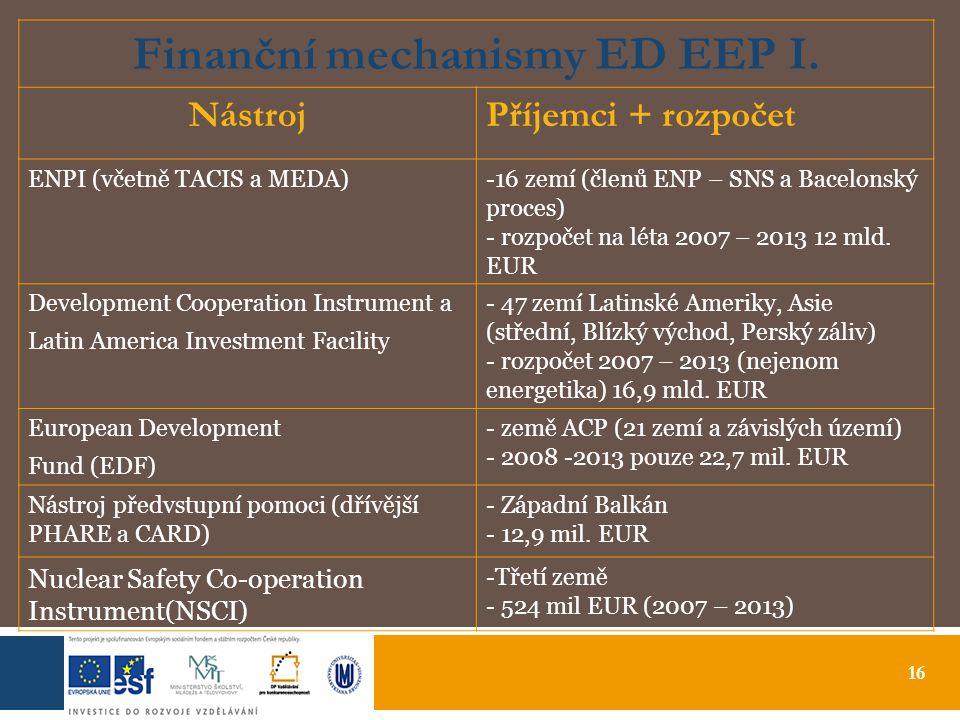 16 Finanční mechanismy ED EEP I.