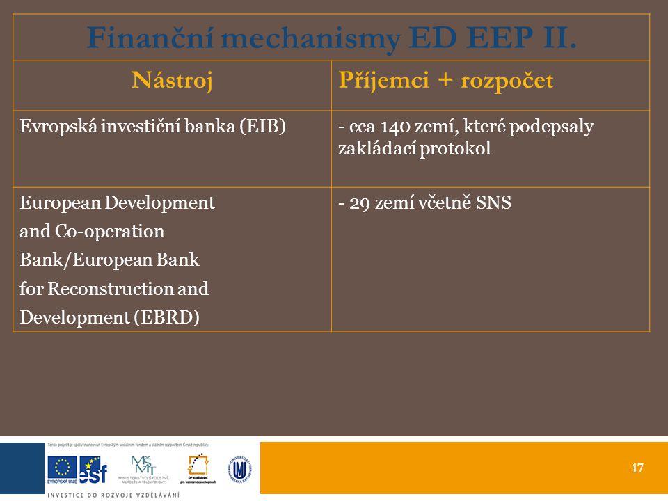 17 Finanční mechanismy ED EEP II.