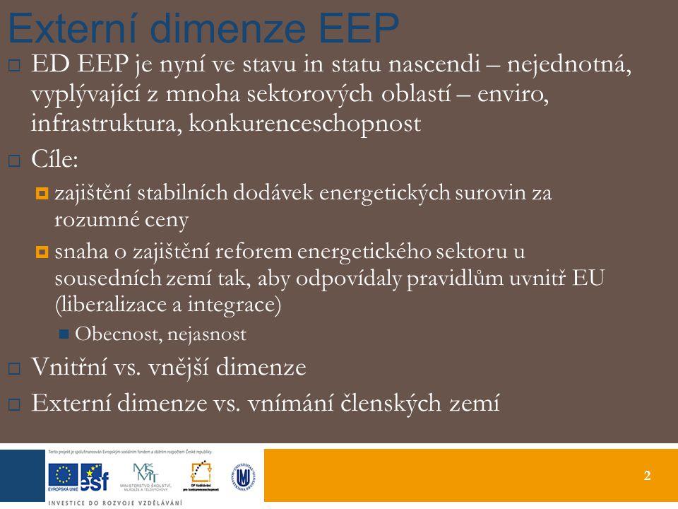 2 Externí dimenze EEP  ED EEP je nyní ve stavu in statu nascendi – nejednotná, vyplývající z mnoha sektorových oblastí – enviro, infrastruktura, konkurenceschopnost  Cíle:  zajištění stabilních dodávek energetických surovin za rozumné ceny  snaha o zajištění reforem energetického sektoru u sousedních zemí tak, aby odpovídaly pravidlům uvnitř EU (liberalizace a integrace) Obecnost, nejasnost  Vnitřní vs.