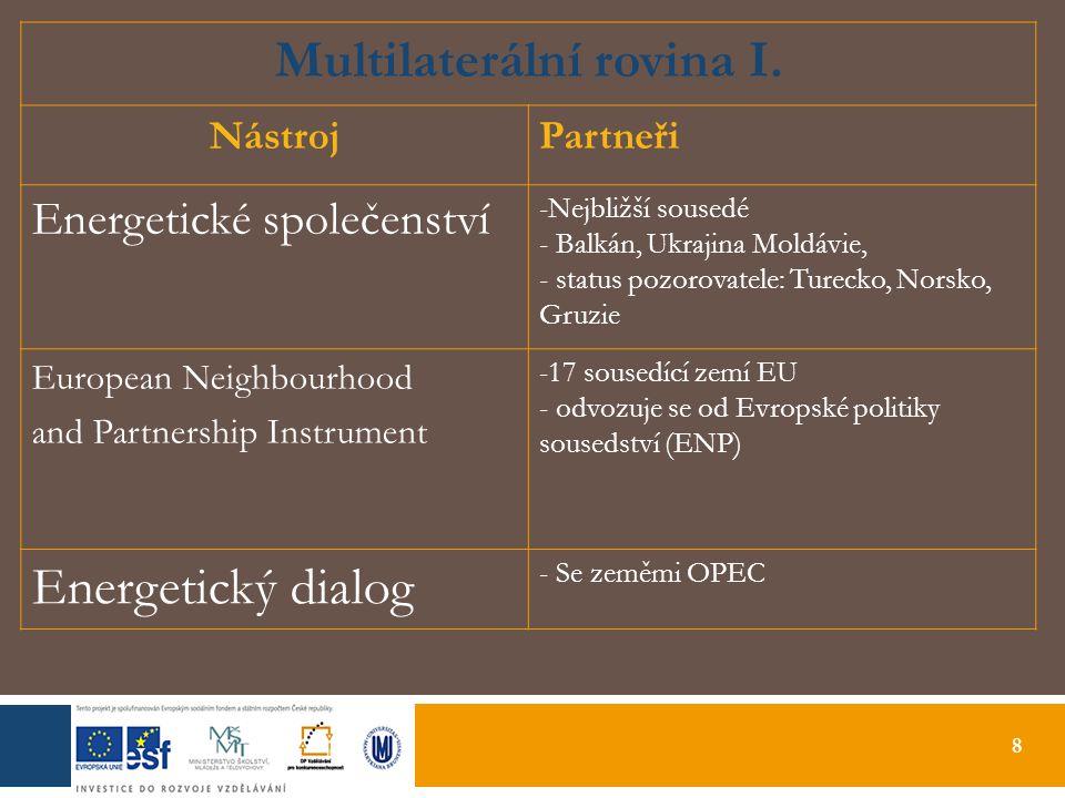 8 Multilaterální rovina I.
