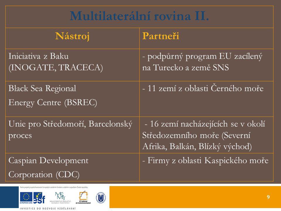 9 Multilaterální rovina II.