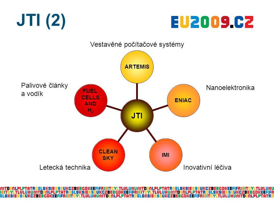 JTI (2) JTI ARTEMISENIACIMI CLEAN SKY FUEL CELLS AND H2 Palivové články a vodík Letecká technikaInovativní léčiva Nanoelektronika Vestavěné počítačové systémy