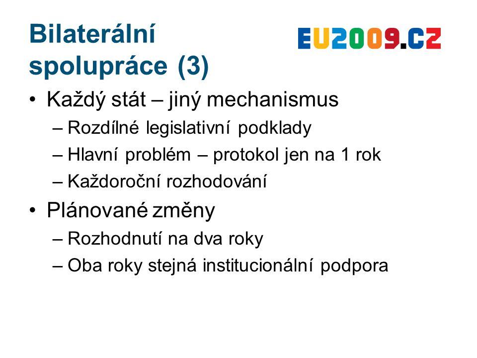 Bilaterální spolupráce (3) Každý stát – jiný mechanismus –Rozdílné legislativní podklady –Hlavní problém – protokol jen na 1 rok –Každoroční rozhodová