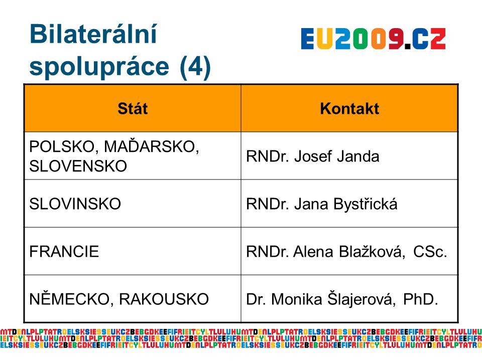 Bilaterální spolupráce (4) StátKontakt POLSKO, MAĎARSKO, SLOVENSKO RNDr.