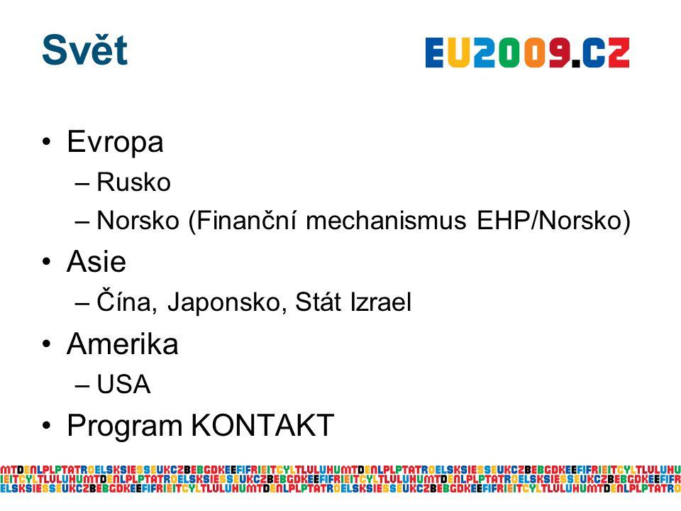 Svět Evropa –Rusko –Norsko (Finanční mechanismus EHP/Norsko) Asie –Čína, Japonsko, Stát Izrael Amerika –USA Program KONTAKT