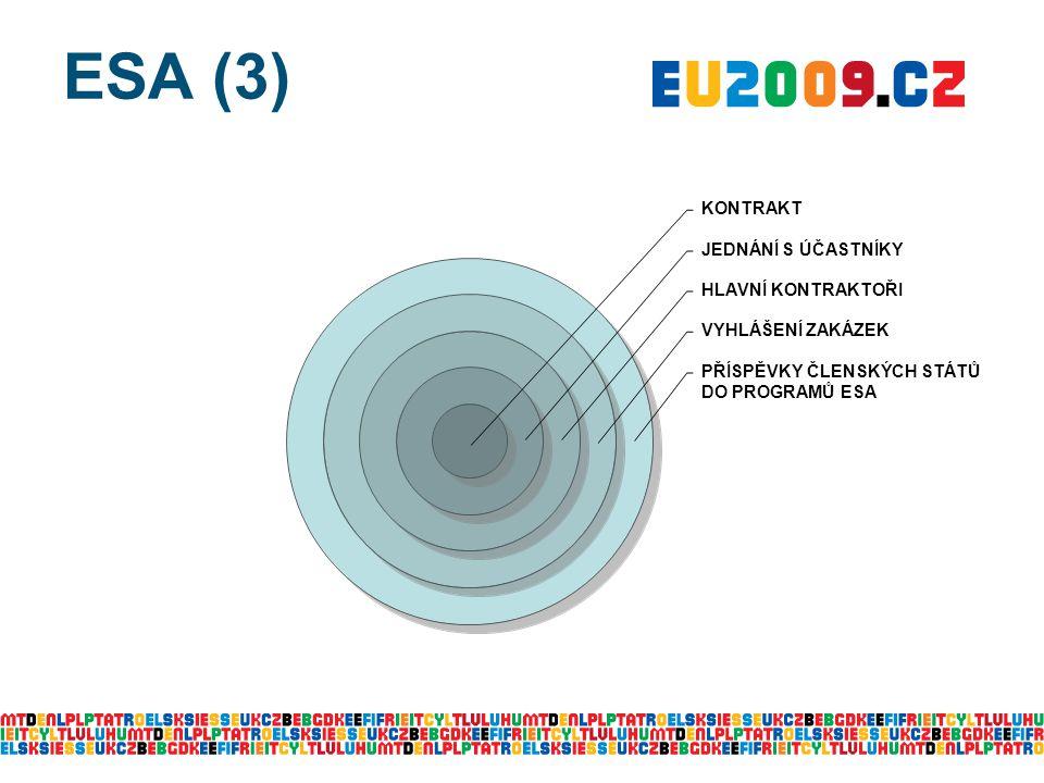 ESA (3) KONTRAKT JEDNÁNÍ S ÚČASTNÍKY HLAVNÍ KONTRAKTOŘI VYHLÁŠENÍ ZAKÁZEK PŘÍSPĚVKY ČLENSKÝCH STÁTŮ DO PROGRAMŮ ESA