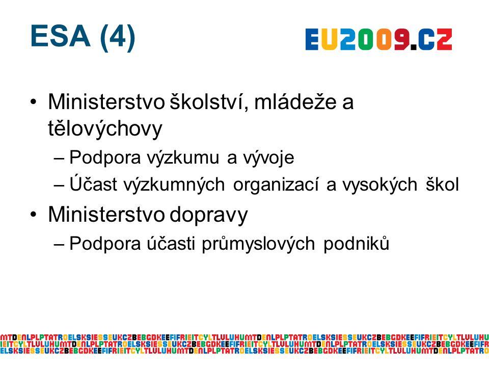 ESA (4) Ministerstvo školství, mládeže a tělovýchovy –Podpora výzkumu a vývoje –Účast výzkumných organizací a vysokých škol Ministerstvo dopravy –Podpora účasti průmyslových podniků