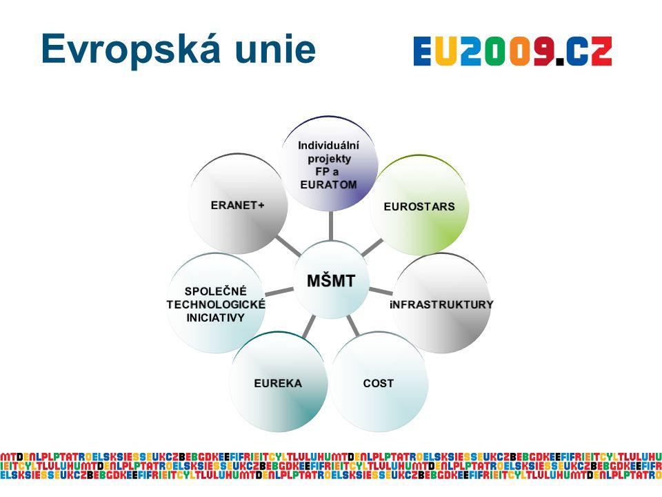 """COST, EUREKA COST –Účelová podpora na základě výsledků veřejné soutěže –Zejména základní výzkum –Podmínka – zařazení do akce COST –Úhrada až 100 % uznaných nákladů EUREKA –Účelová podpora na základě výsledků veřejné soutěže –Průmyslový výzkum a vývoj - SME –Podmínka – statut """"projekt EUREKA –Úhrada 50 % uznaných nákladů"""