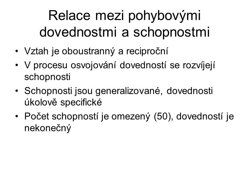 Charakteristické rysy pohybové dovednosti 1.
