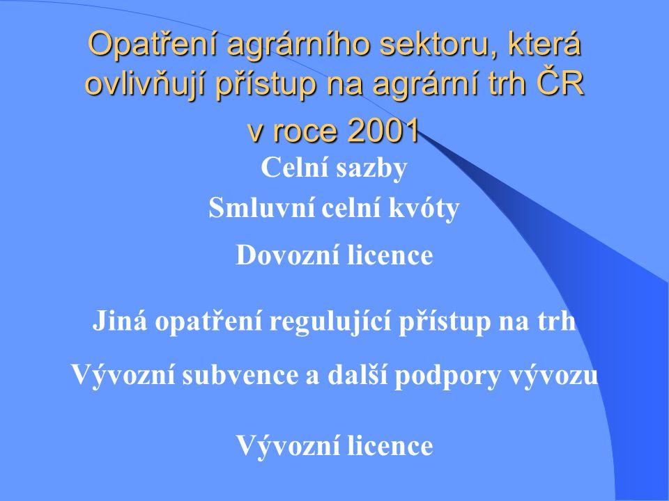 Opatření agrárního sektoru, která ovlivňují přístup na agrární trh ČR v roce 2001 Celní sazby Smluvní celní kvóty Dovozní licence Jiná opatření regulující přístup na trh Vývozní subvence a další podpory vývozu Vývozní licence