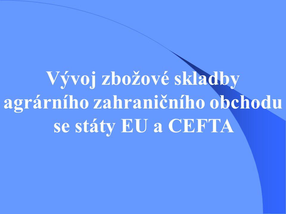 Vývoj zbožové skladby agrárního zahraničního obchodu se státy EU a CEFTA