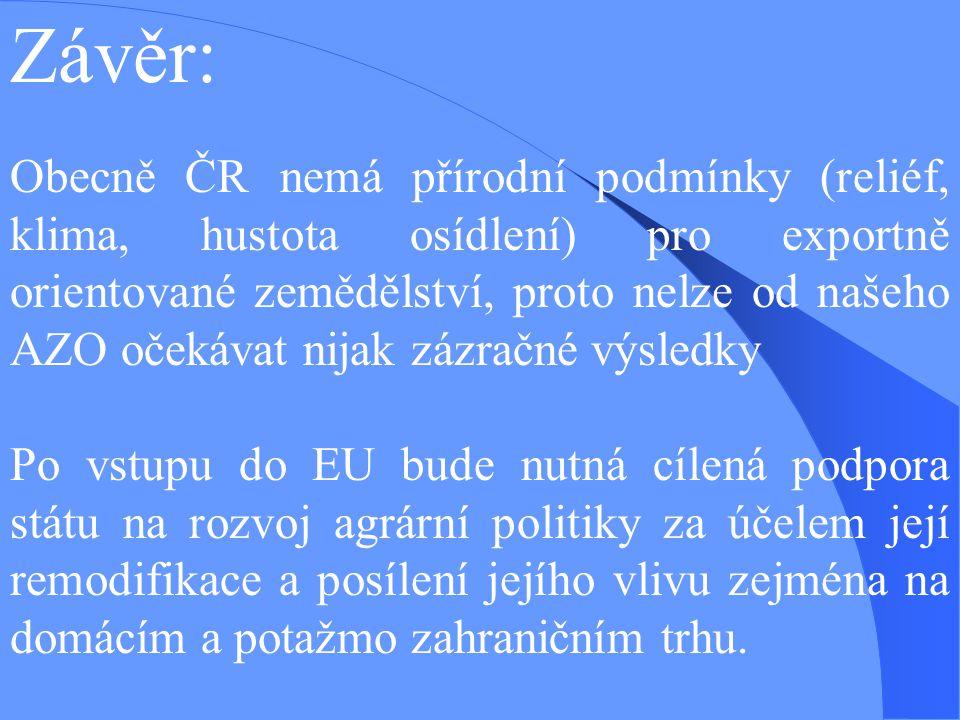 Závěr: Obecně ČR nemá přírodní podmínky (reliéf, klima, hustota osídlení) pro exportně orientované zemědělství, proto nelze od našeho AZO očekávat nij