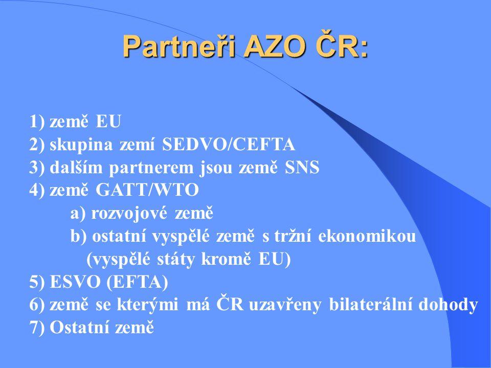 Partneři AZO ČR: 1) země EU 2) skupina zemí SEDVO/CEFTA 3) dalším partnerem jsou země SNS 4) země GATT/WTO a) rozvojové země b) ostatní vyspělé země s tržní ekonomikou (vyspělé státy kromě EU) 5) ESVO (EFTA) 6) země se kterými má ČR uzavřeny bilaterální dohody 7) Ostatní země