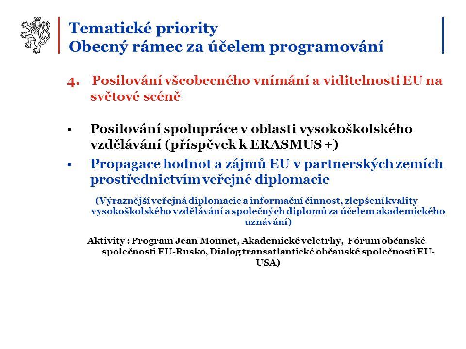 4. Posilování všeobecného vnímání a viditelnosti EU na světové scéně Posilování spolupráce v oblasti vysokoškolského vzdělávání (příspěvek k ERASMUS +