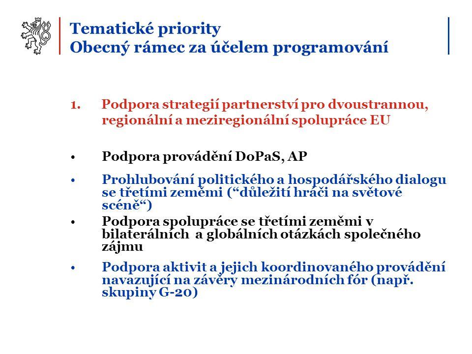 1. Podpora strategií partnerství pro dvoustrannou, regionální a meziregionální spolupráce EU Podpora provádění DoPaS, AP Prohlubování politického a ho