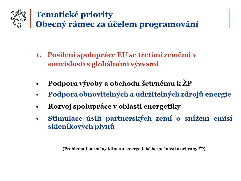 Finanční alokace (mil.EUR) Roční Akční plán 2014 – Cíl 1 N á zevmil.