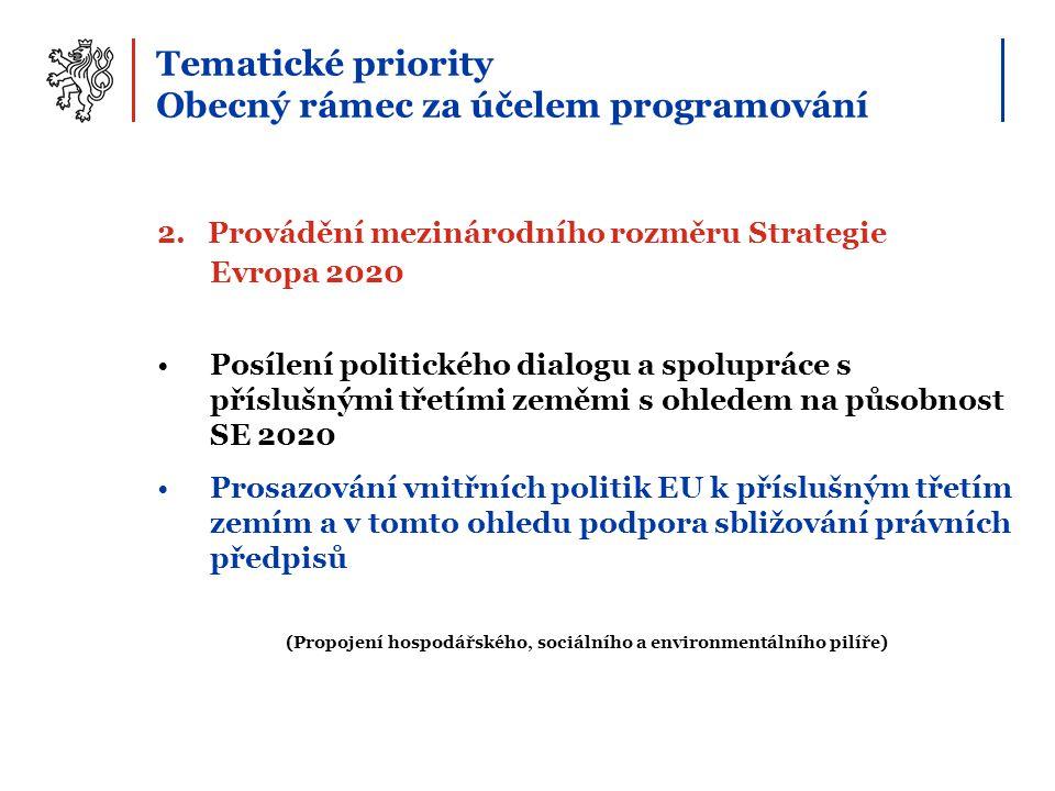 2. Provádění mezinárodního rozměru Strategie Evropa 2020 Posílení politického dialogu a spolupráce s příslušnými třetími zeměmi s ohledem na působnost
