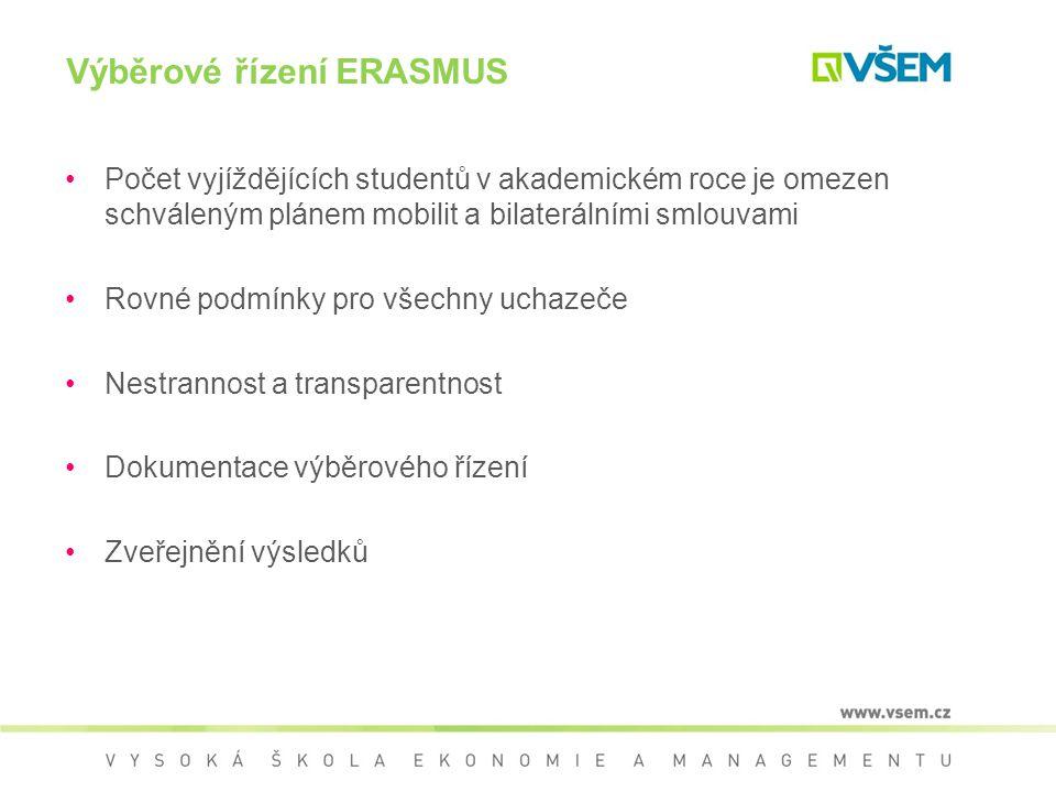 Vylučovací (podpis) Oprávněnost (kvalifikační podmínky) Formální náležitosti (řádně vyplněný oficiální formulář, dodržení termínu) Hodnotící kritéria (výběr instituce, studijní plán, jazykové znalosti, studijní výsledky, kvalita motivačního dopisu - odůvodnění a cíl mobility, motivace, přínos) Student, občan některé cílové země s přechodným pobytem v ČR vyjíždějící do země svého původu, má nejnižší prioritu Výběrové řízení ERASMUS