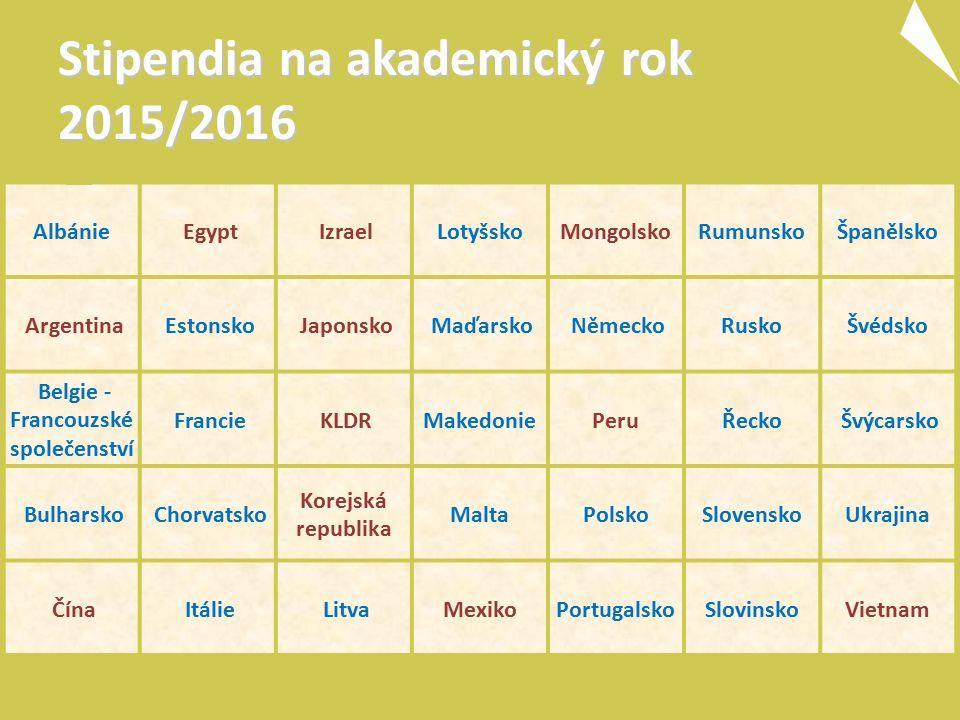 Stipendia na akademický rok 2015/2016 Albánie Egypt IzraelLotyšskoMongolskoRumunskoŠpanělsko Argentina Estonsko Japonsko Maďarsko NěmeckoRuskoŠvédsko