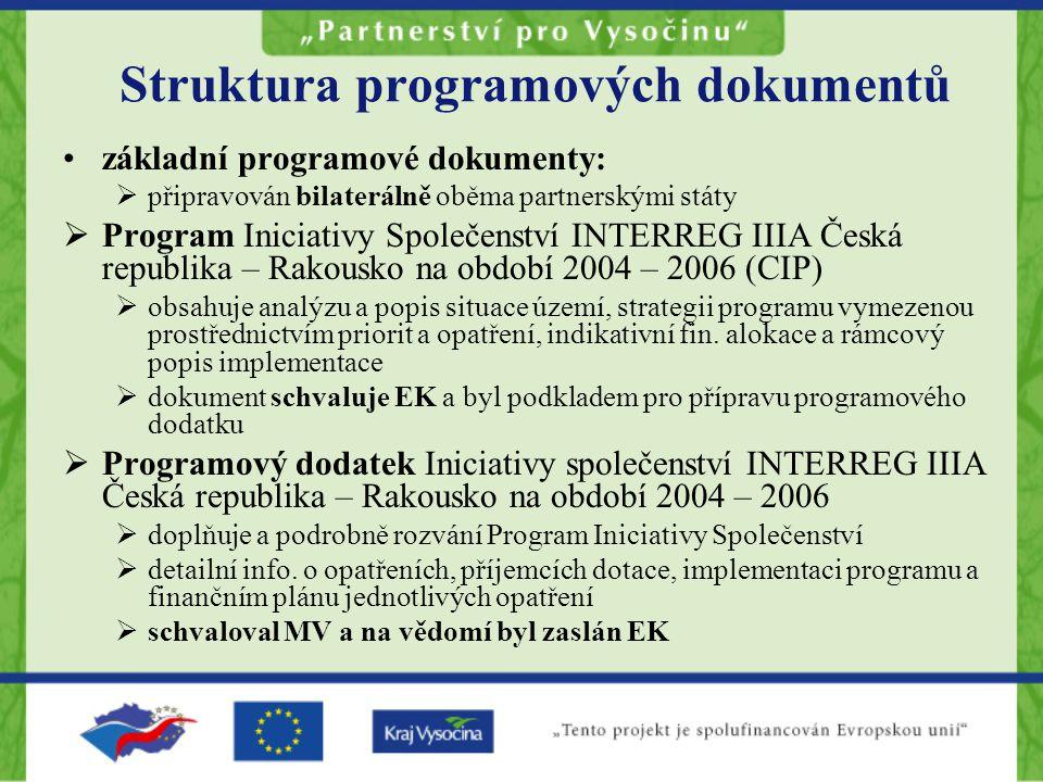 Struktura programových dokumentů základní programové dokumenty:  připravován bilaterálně oběma partnerskými státy  Program Iniciativy Společenství INTERREG IIIA Česká republika – Rakousko na období 2004 – 2006 (CIP)  obsahuje analýzu a popis situace území, strategii programu vymezenou prostřednictvím priorit a opatření, indikativní fin.