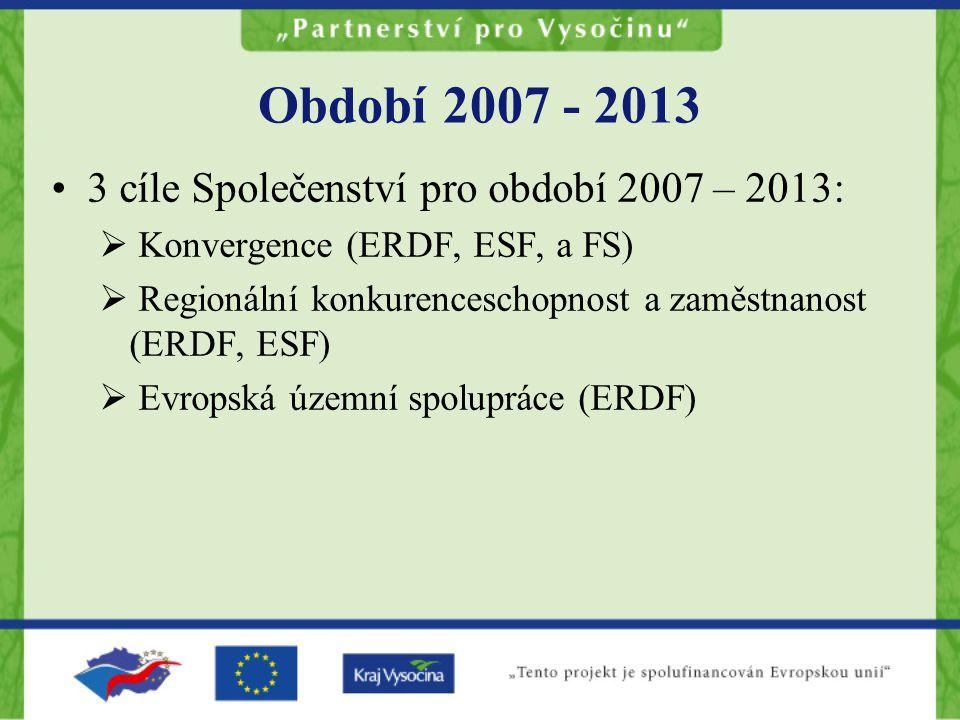 Období 2007 - 2013 3 cíle Společenství pro období 2007 – 2013:  Konvergence (ERDF, ESF, a FS)  Regionální konkurenceschopnost a zaměstnanost (ERDF, ESF)  Evropská územní spolupráce (ERDF)