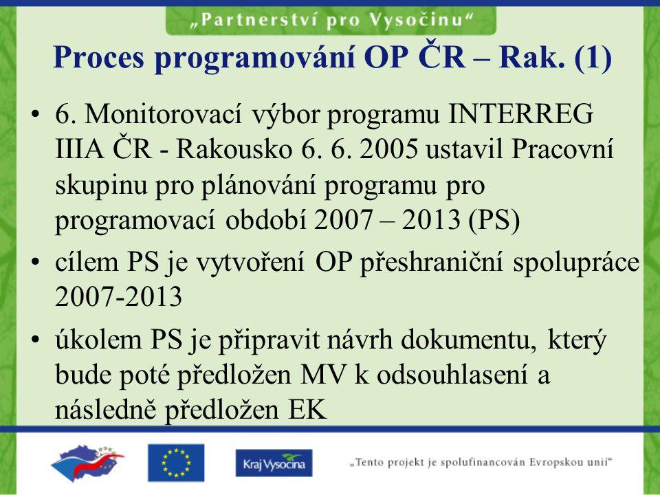 Proces programování OP ČR – Rak. (1) 6. Monitorovací výbor programu INTERREG IIIA ČR - Rakousko 6.