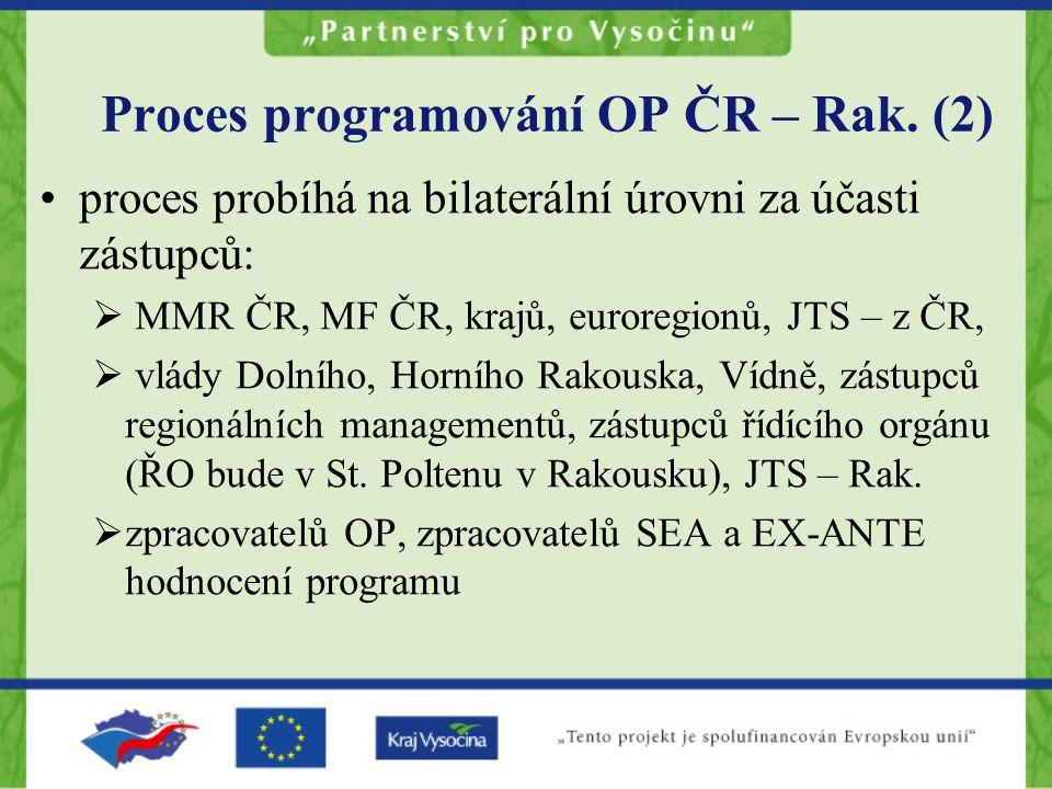 Proces programování OP ČR – Rak.