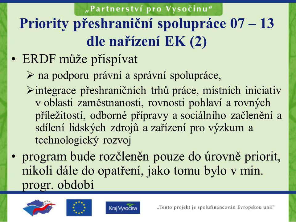 Priority přeshraniční spolupráce 07 – 13 dle nařízení EK (2) ERDF může přispívat  na podporu právní a správní spolupráce,  integrace přeshraničních trhů práce, místních iniciativ v oblasti zaměstnanosti, rovnosti pohlaví a rovných příležitostí, odborné přípravy a sociálního začlenění a sdílení lidských zdrojů a zařízení pro výzkum a technologický rozvoj program bude rozčleněn pouze do úrovně priorit, nikoli dále do opatření, jako tomu bylo v min.